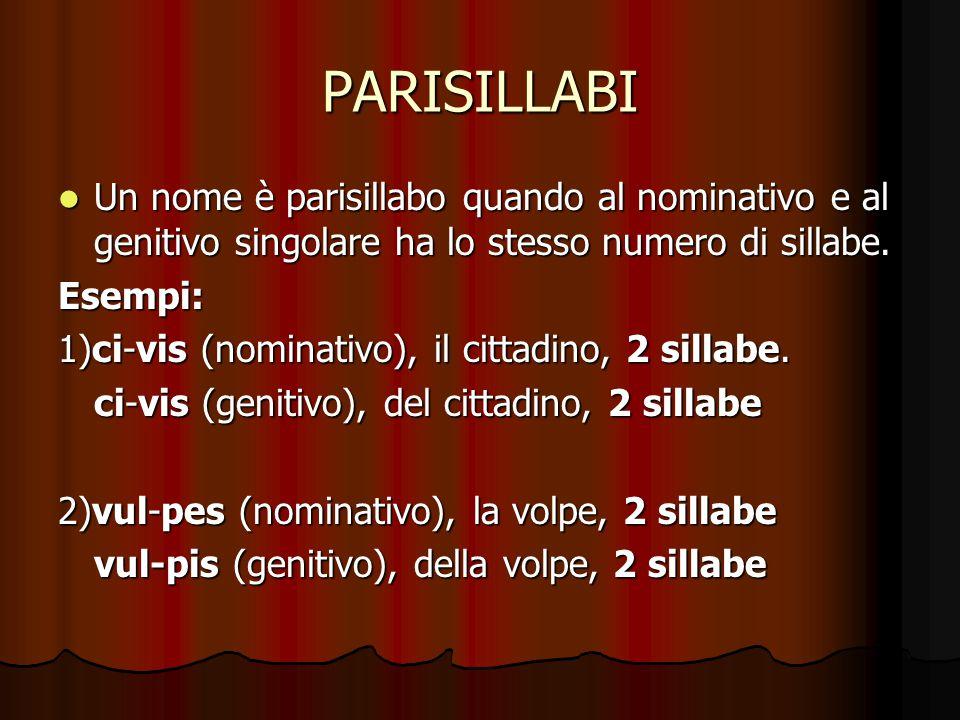 PARISILLABI Un nome è parisillabo quando al nominativo e al genitivo singolare ha lo stesso numero di sillabe.