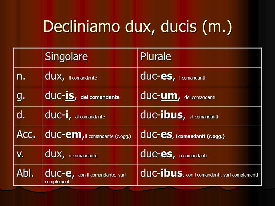 Decliniamo dux, ducis (m.) SingolarePlurale n.dux, il comandante duc-es, i comandanti g.