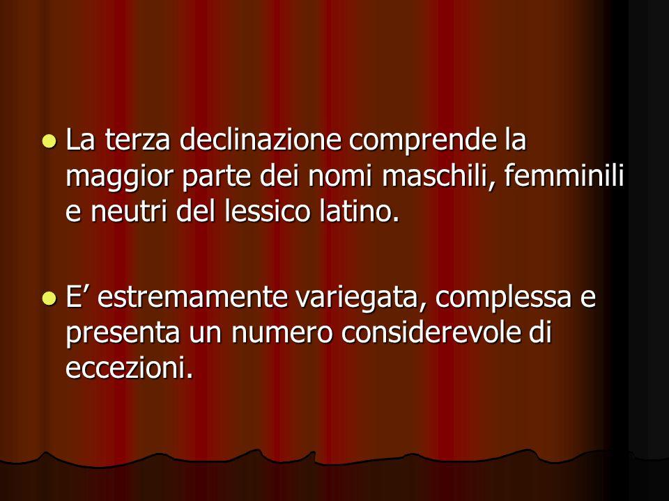 La terza declinazione comprende la maggior parte dei nomi maschili, femminili e neutri del lessico latino.