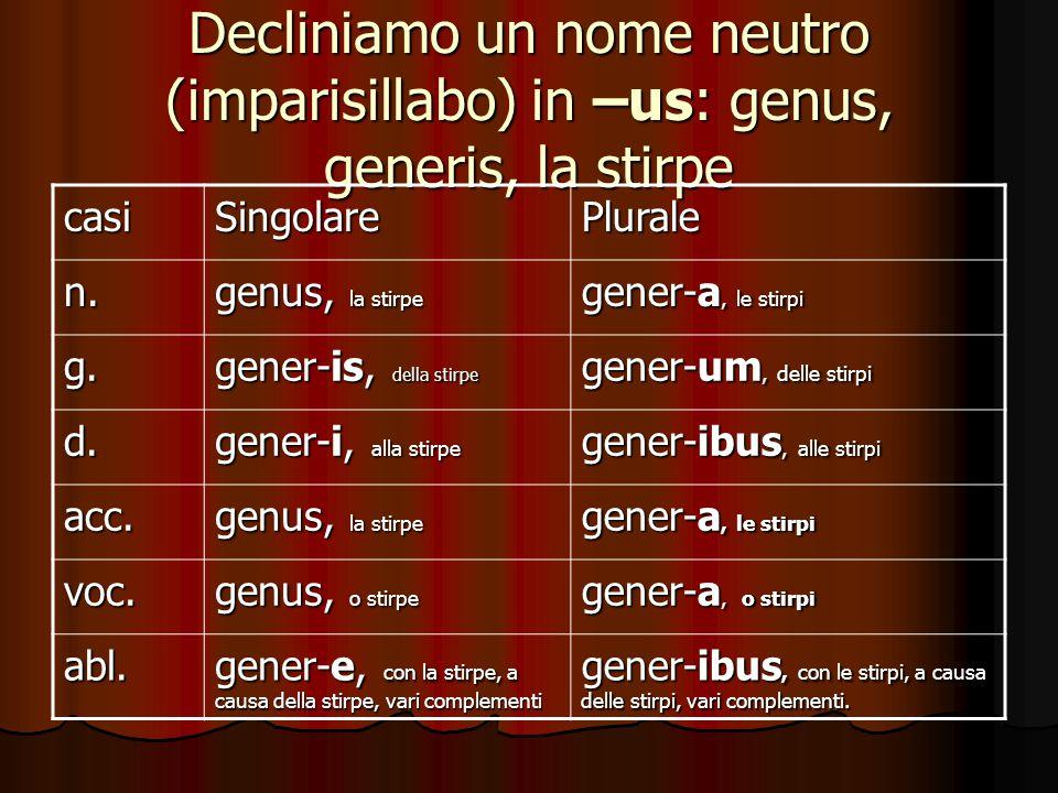 Decliniamo un nome neutro (imparisillabo) in –us: genus, generis, la stirpe casiSingolarePlurale n.