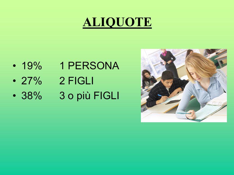 ALIQUOTE 19%1 PERSONA 27%2 FIGLI 38%3 o più FIGLI