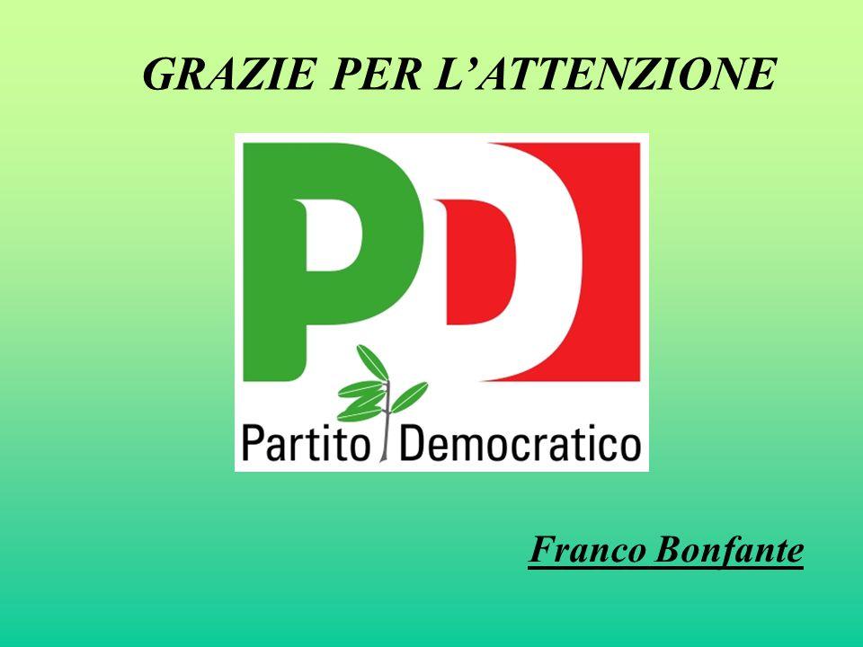 GRAZIE PER L'ATTENZIONE Franco Bonfante