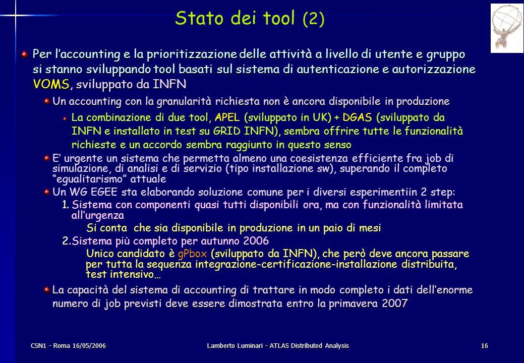 CSN1 - Roma 16/05/2006Lamberto Luminari - ATLAS Distributed Analysis16 Stato dei tool (2) Per l'accounting e la prioritizzazione delle attività a live