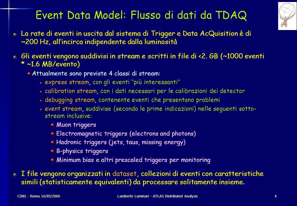 CSN1 - Roma 16/05/2006Lamberto Luminari - ATLAS Distributed Analysis4 Event Data Model: Flusso di dati da TDAQ La rate di eventi in uscita dal sistema di Trigger e Data AcQuisition è di ~200 Hz, all'incirca indipendente dalla luminosità Gli eventi vengono suddivisi in stream e scritti in file di <2.