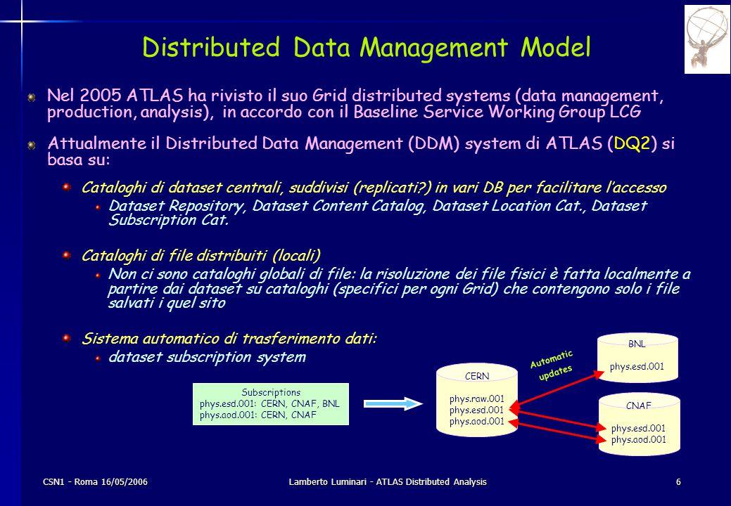 CSN1 - Roma 16/05/2006Lamberto Luminari - ATLAS Distributed Analysis6 Distributed Data Management Model Nel 2005 ATLAS ha rivisto il suo Grid distributed systems (data management, production, analysis), in accordo con il Baseline Service Working Group LCG Attualmente il Distributed Data Management (DDM) system di ATLAS (DQ2) si basa su: Cataloghi di dataset centrali, suddivisi (replicati ) in vari DB per facilitare l'accesso Dataset Repository, Dataset Content Catalog, Dataset Location Cat., Dataset Subscription Cat.