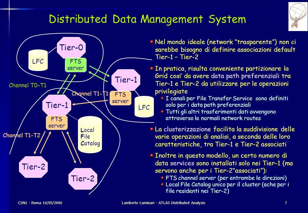 CSN1 - Roma 16/05/2006Lamberto Luminari - ATLAS Distributed Analysis7 Distributed Data Management System Nel mondo ideale (network trasparente ) non ci sarebbe bisogno di definire associazioni default Tier-1 – Tier-2 In pratica, risulta conveniente partizionare la Grid cosi' da avere data path preferenziali tra Tier-1 e Tier-2 da utilizzare per le operazioni privilegiate I canali per File Transfer Service sono definiti solo per i data path preferenziali Tutti gli altri trasferimenti dati avvengono attraverso le normali network routes La clusterizzazione facilita la suddivisione delle varie operazioni di analisi, a seconda delle loro caratteristiche, tra Tier-1 e Tier-2 associati Inoltre in questo modello, un certo numero di data services sono installati solo nei Tier-1 (ma servono anche per i Tier-2 associati ): FTS channel server (per entrambe le direzioni) Local File Catalog unico per il cluster (ache per i file residenti nei Tier-2) Channel T1-T2 Tier-1 Tier-0 Tier-2 Local File Catalog LFC Tier-1 FTS server FTS server FTS server LFC Channel T0-T1 Channel T1-T1
