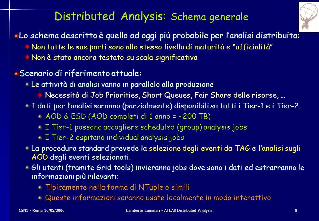 CSN1 - Roma 16/05/2006Lamberto Luminari - ATLAS Distributed Analysis8 Distributed Analysis: Schema generale Lo schema descritto è quello ad oggi più probabile per l'analisi distribuita: Non tutte le sue parti sono allo stesso livello di maturità e ufficialità Non è stato ancora testato su scala significativa Scenario di riferimento attuale: Le attività di analisi vanno in parallelo alla produzione Necessità di Job Priorities, Short Queues, Fair Share delle risorse, … I dati per l'analisi saranno (parzialmente) disponibili su tutti i Tier-1 e i Tier-2 AOD & ESD (AOD completi di 1 anno = ~200 TB) I Tier-1 possono accogliere scheduled (group) analysis jobs I Tier-2 ospitano individual analysis jobs La procedura standard prevede la selezione degli eventi da TAG e l'analisi sugli AOD degli eventi selezionati.