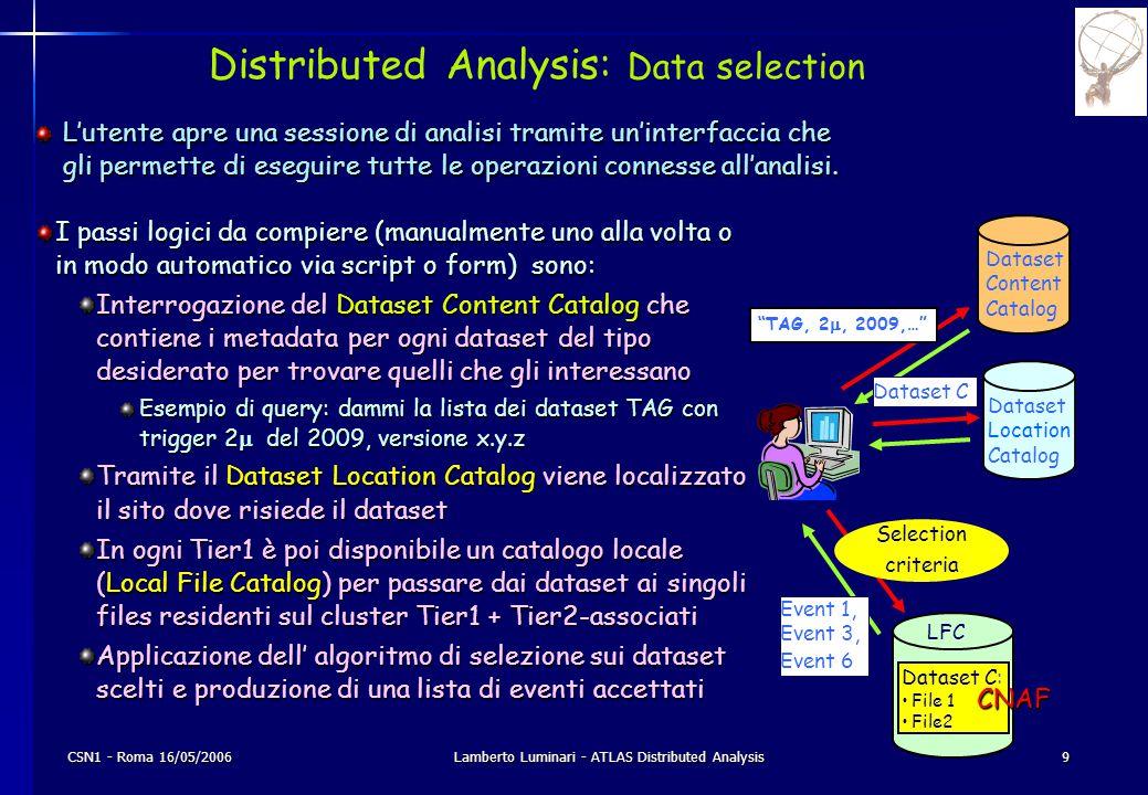 CSN1 - Roma 16/05/2006Lamberto Luminari - ATLAS Distributed Analysis10 Distributed Analysis: Data processing Selezionati gli eventi, l'utente sottomette alla Grid i suoi job di analisi tramite il Work Load Manager (WLM), interfacciato ai cataloghi Tramite il Dataset Location Catalog vengono localizzati i siti dove risiedono i dataset contenenti gli eventi accettati In ogni Tier1 è poi disponibile un catalogo locale (Local File Catalog) per passare dai dataset ai singoli files residenti sul cluster Tier1 + Tier2-associati Un job può dare come output una nuova collezione di eventi, che può essere registrata come nei cataloghi e acceduto successivamente Un job può dare come output una nuova collezione di eventi, che può essere registrata come nuovo dataset nei cataloghi e acceduto successivamente Il singolo utente può anche estrarre dall'insieme dei dati analizzati (ad es.