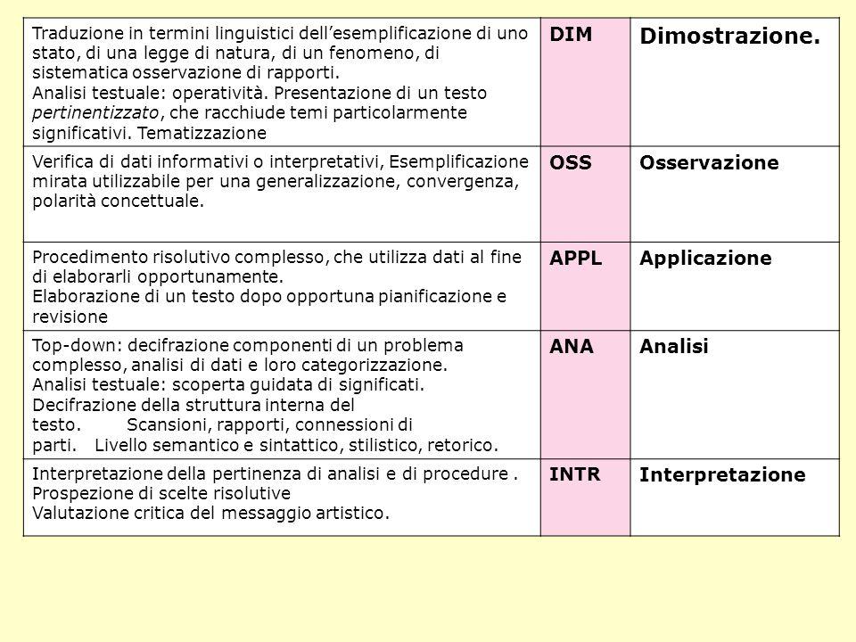 Traduzione in termini linguistici dell'esemplificazione di uno stato, di una legge di natura, di un fenomeno, di sistematica osservazione di rapporti.