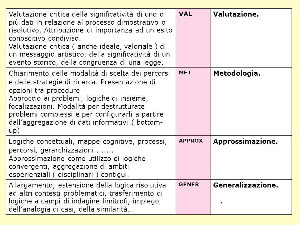 Valutazione critica della significatività di uno o più dati in relazione al processo dimostrativo o risolutivo. Attribuzione di importanza ad un esito