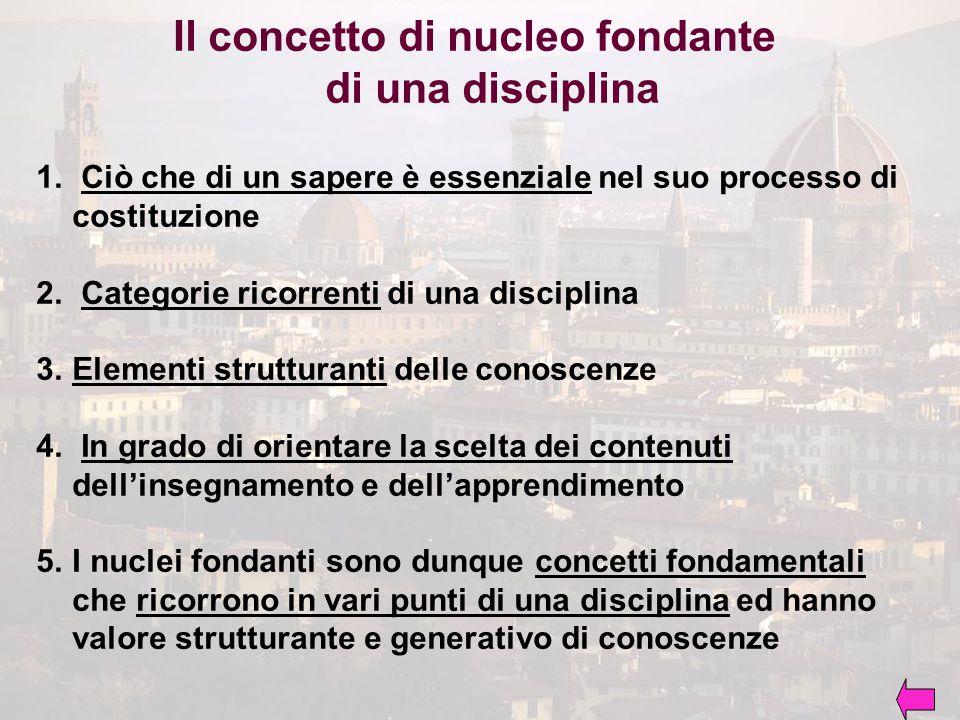 Il concetto di nucleo fondante di una disciplina 1. Ciò che di un sapere è essenziale nel suo processo di costituzione 2. Categorie ricorrenti di una