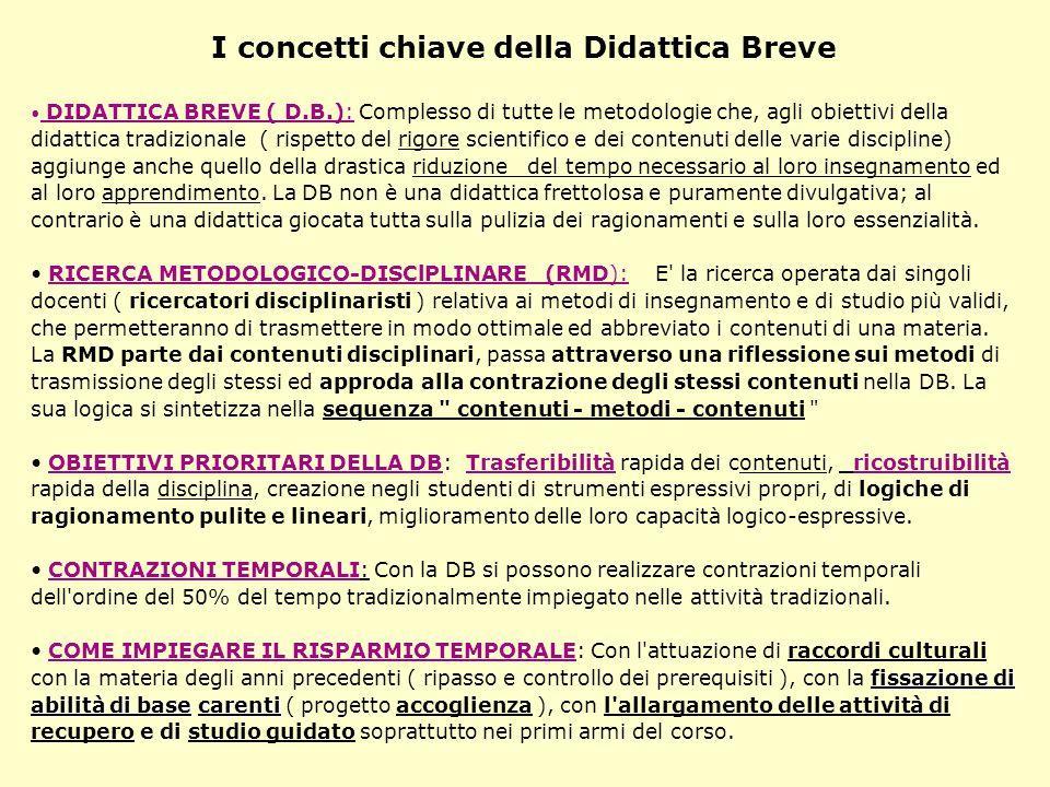I concetti chiave della Didattica Breve DIDATTICA BREVE ( D.B.): Complesso di tutte le metodologie che, agli obiettivi della didattica tradizionale (