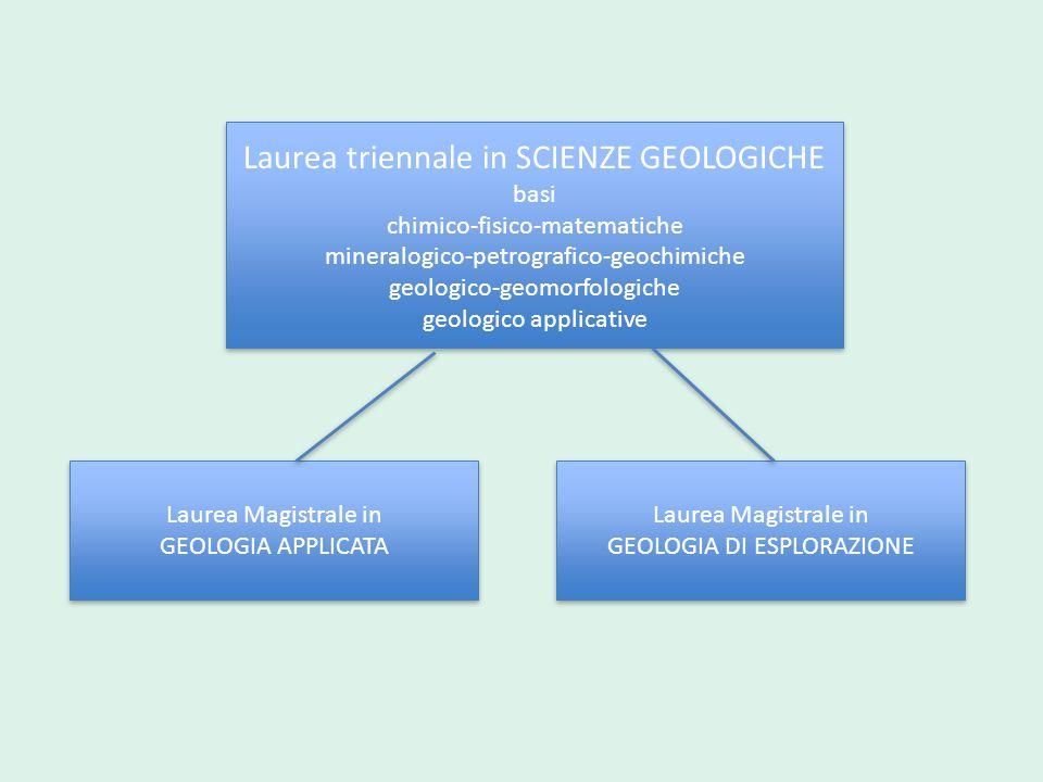 Laurea triennale in SCIENZE GEOLOGICHE basi chimico-fisico-matematiche mineralogico-petrografico-geochimiche geologico-geomorfologiche geologico appli