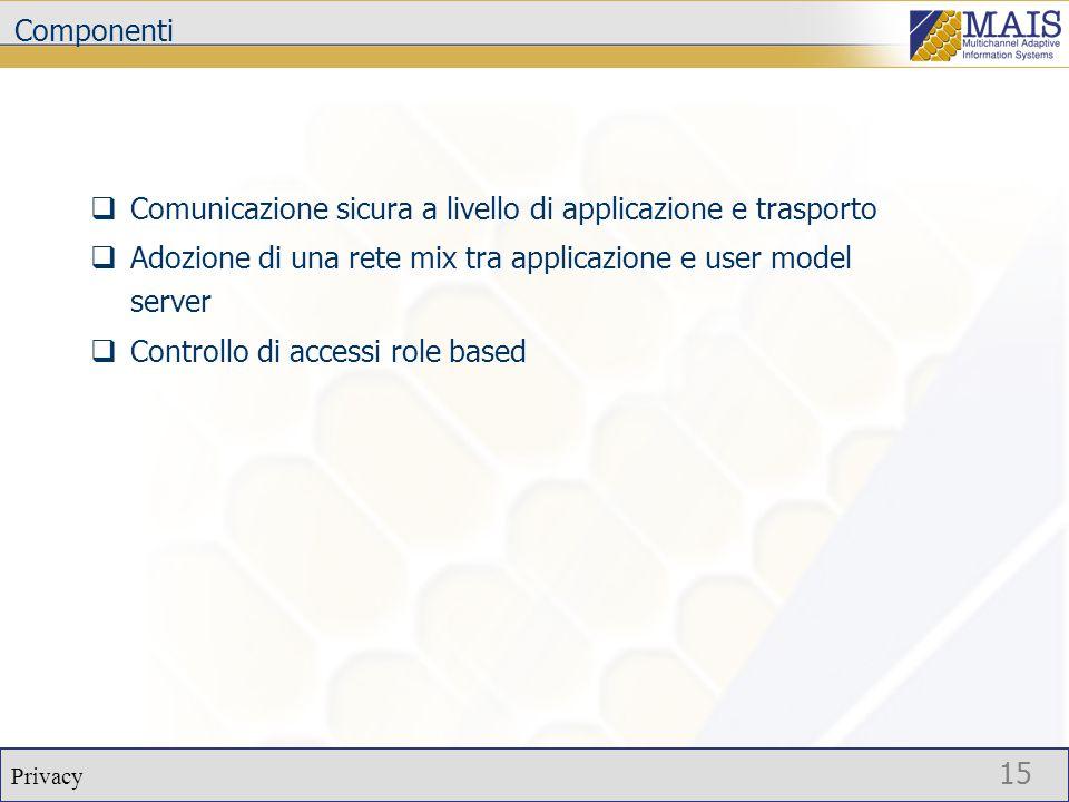 Privacy 15 Componenti  Comunicazione sicura a livello di applicazione e trasporto  Adozione di una rete mix tra applicazione e user model server  Controllo di accessi role based