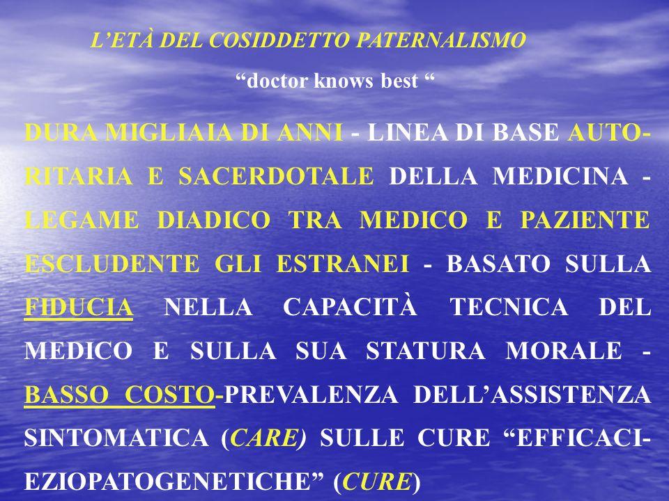 """L'ETÀ DEL COSIDDETTO PATERNALISMO """"doctor knows best """" DURA MIGLIAIA DI ANNI - LINEA DI BASE AUTO- RITARIA E SACERDOTALE DELLA MEDICINA - LEGAME DIADI"""