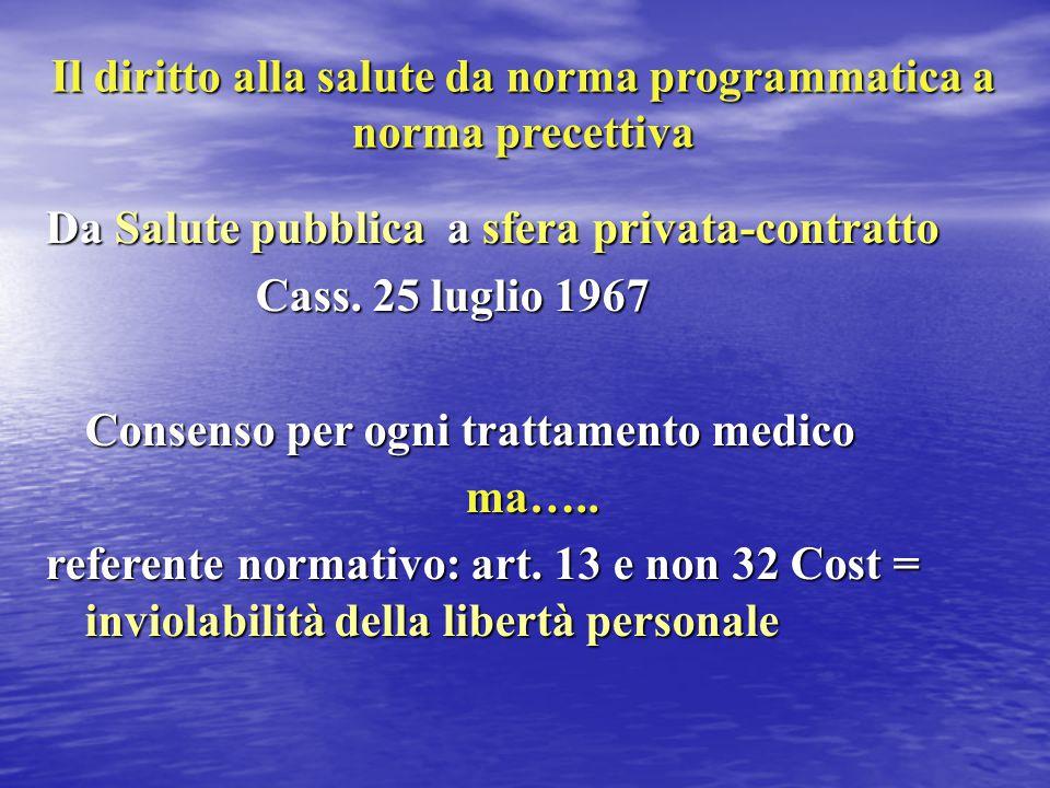 Il diritto alla salute da norma programmatica a norma precettiva Da Salute pubblica a sfera privata-contratto Cass. 25 luglio 1967 Consenso per ogni t