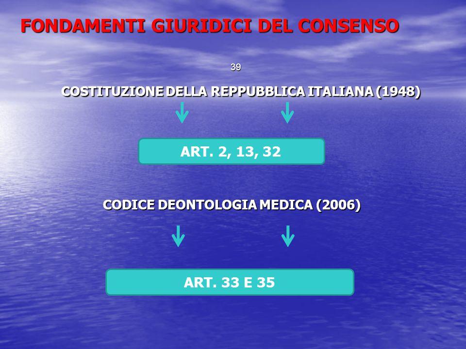 FONDAMENTI GIURIDICI DEL CONSENSO COSTITUZIONE DELLA REPPUBBLICA ITALIANA (1948) CODICE DEONTOLOGIA MEDICA (2006) ART. 2, 13, 32 ART. 33 E 35 39