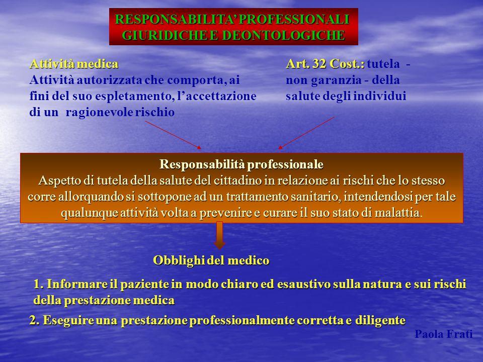 Paola Frati RESPONSABILITA' PROFESSIONALI GIURIDICHE E DEONTOLOGICHE Responsabilità professionale Aspetto di tutela della salute del cittadino in rela