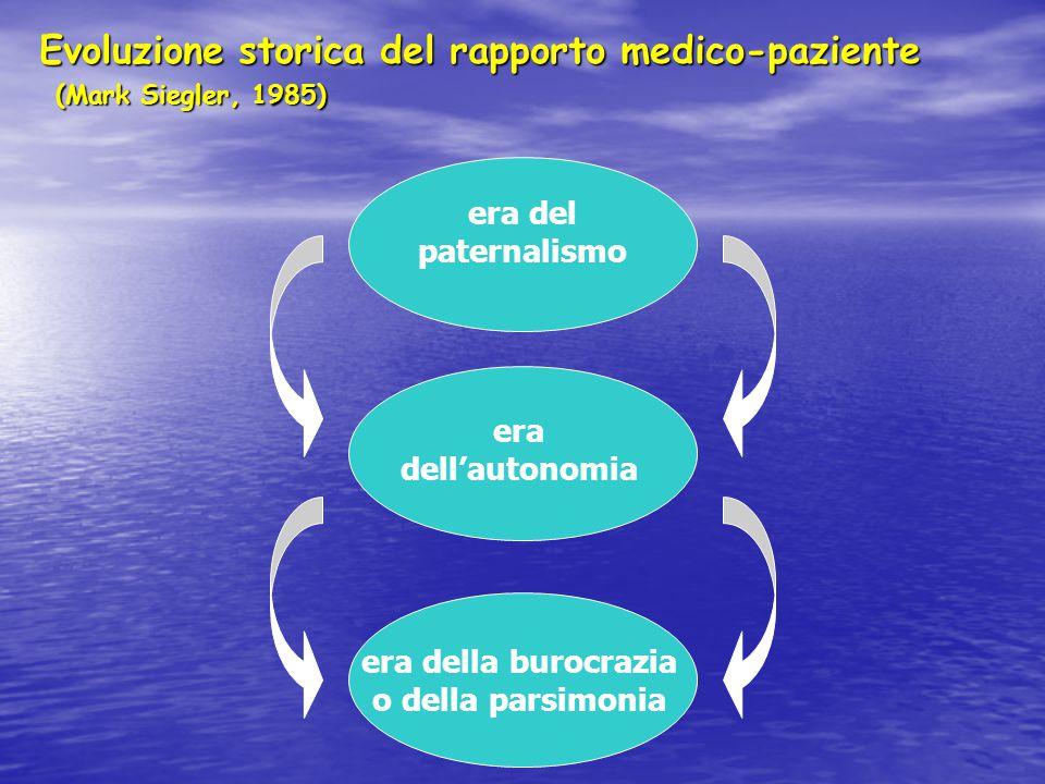 Evoluzione storica del rapporto medico-paziente (Mark Siegler, 1985) era del paternalismo era della burocrazia o della parsimonia era dell'autonomia