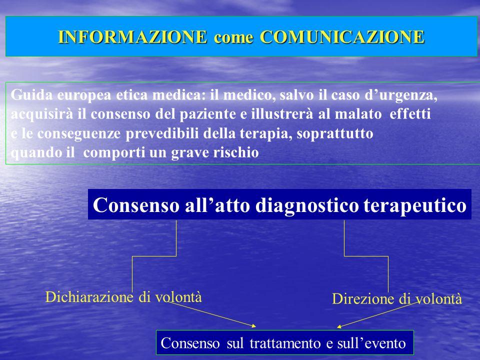 INFORMAZIONE come COMUNICAZIONE Guida europea etica medica: il medico, salvo il caso d'urgenza, acquisirà il consenso del paziente e illustrerà al mal