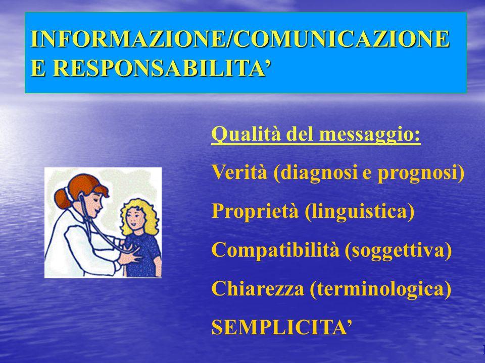 INFORMAZIONE/COMUNICAZIONE E RESPONSABILITA' Paola Frati Qualità del messaggio: Verità (diagnosi e prognosi) Proprietà (linguistica) Compatibilità (so