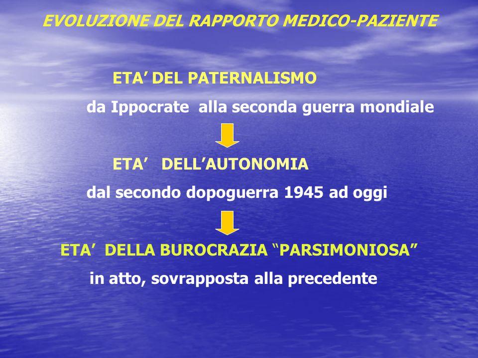 ART.2 La Repubblica riconosce i DIRITTI INVIOLABILI DELL'UOMO.... ART.13 LA LIBERTÀ PERSONALE È INVIOLABILE.