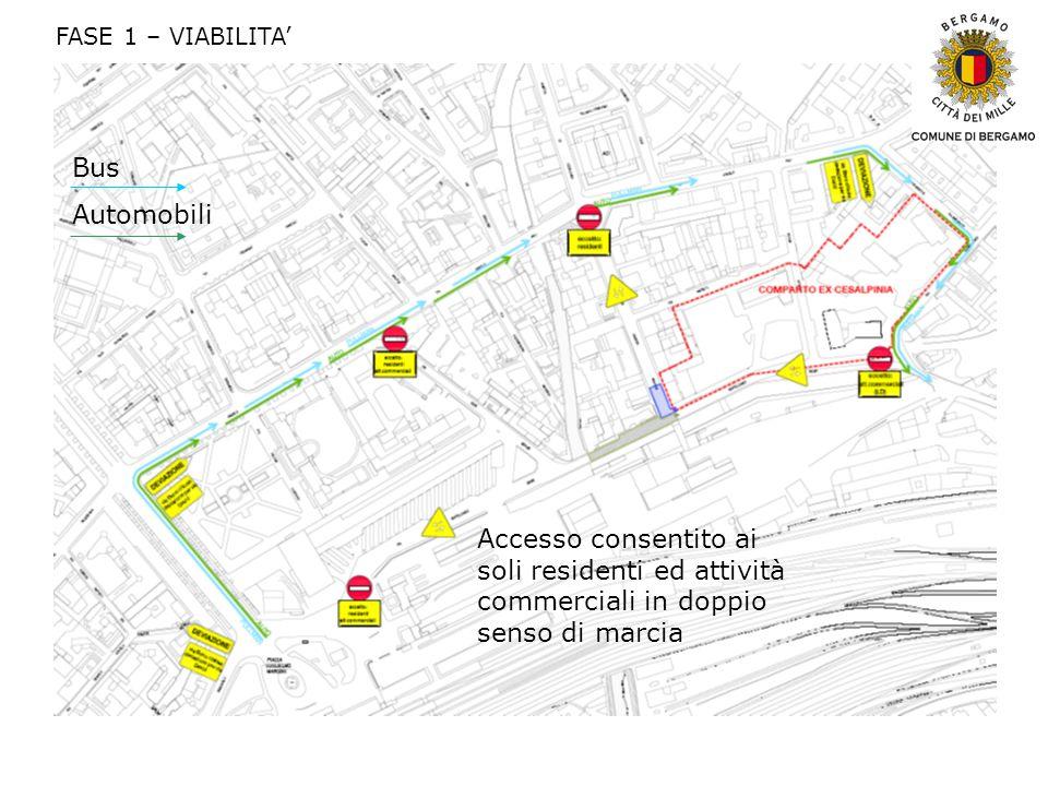 FASE 1 – VIABILITA' Bus Automobili Accesso consentito ai soli residenti ed attività commerciali in doppio senso di marcia