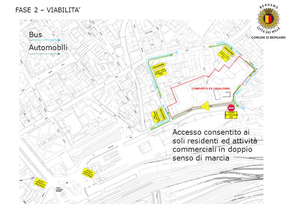 FASE 2 – VIABILITA' Accesso consentito ai soli residenti ed attività commerciali in doppio senso di marcia Bus Automobili