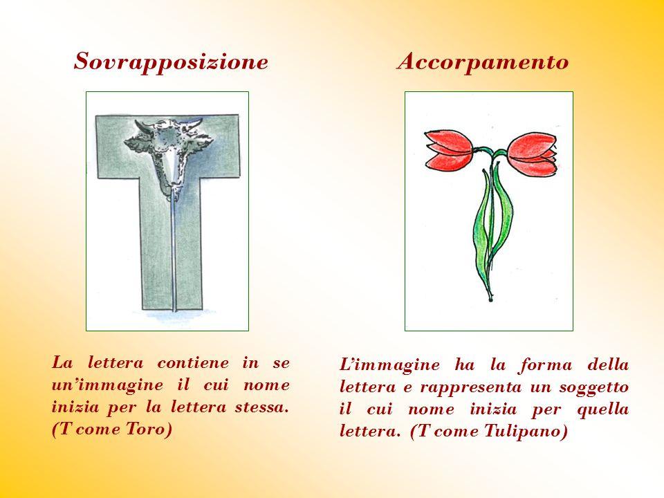Sovrapposizione La lettera contiene in se un'immagine il cui nome inizia per la lettera stessa. (T come Toro) Accorpamento L'immagine ha la forma dell