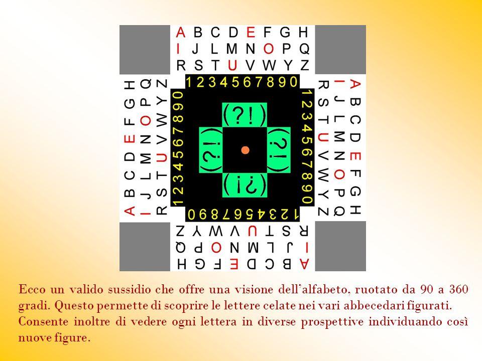 Il Ruota Alfabeto Ecco un valido sussidio che offre una visione dell'alfabeto, ruotato da 90 a 360 gradi. Questo permette di scoprire le lettere celat