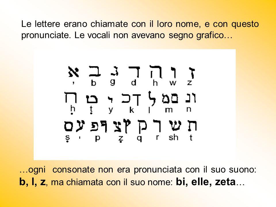 Con le lettere dell'alfabeto si può viaggiare in terra e in cielo?.