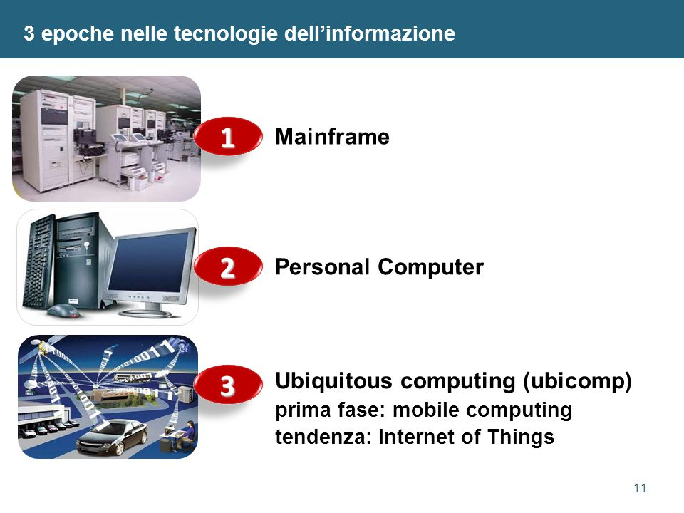 11 3 epoche nelle tecnologie dell'informazione Mainframe 1 Personal Computer2 Ubiquitous computing (ubicomp) prima fase: mobile computing tendenza: Internet of Things3