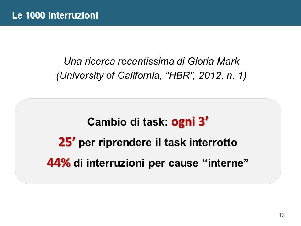 13 Le 1000 interruzioni ogni 3' Cambio di task: ogni 3' 25' 25' per riprendere il task interrotto 44% 44% di interruzioni per cause interne Una ricerca recentissima di Gloria Mark (University of California, HBR , 2012, n.