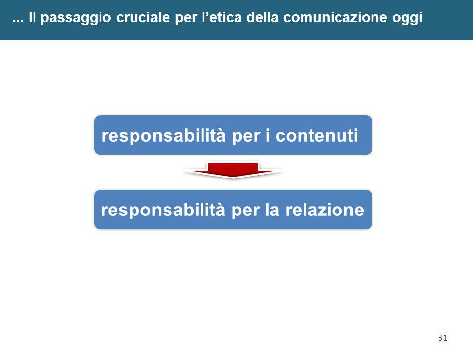 31... Il passaggio cruciale per l'etica della comunicazione oggi responsabilità per la relazione responsabilità per i contenuti