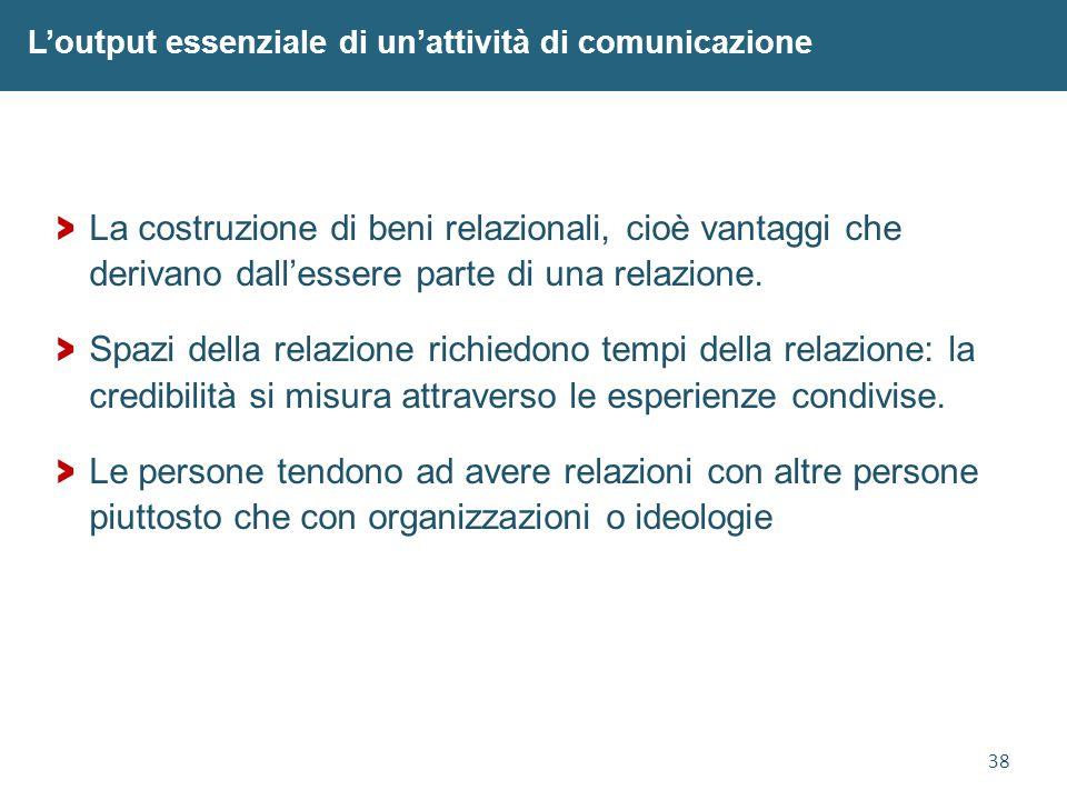 38 L'output essenziale di un'attività di comunicazione > La costruzione di beni relazionali, cioè vantaggi che derivano dall'essere parte di una relazione.