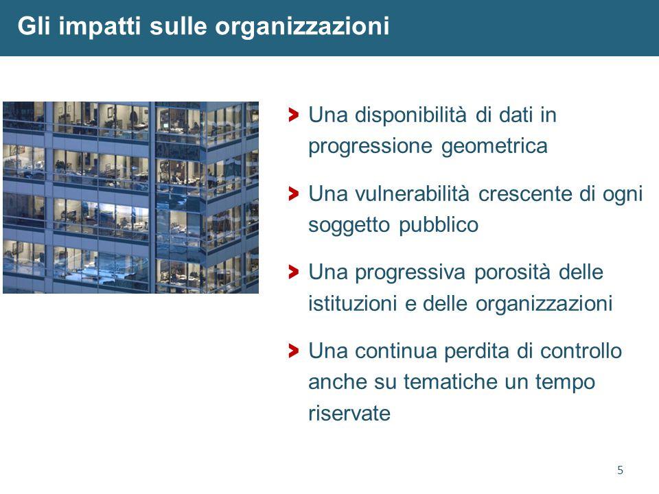 5 Gli impatti sulle organizzazioni > Una disponibilità di dati in progressione geometrica > Una vulnerabilità crescente di ogni soggetto pubblico > Un