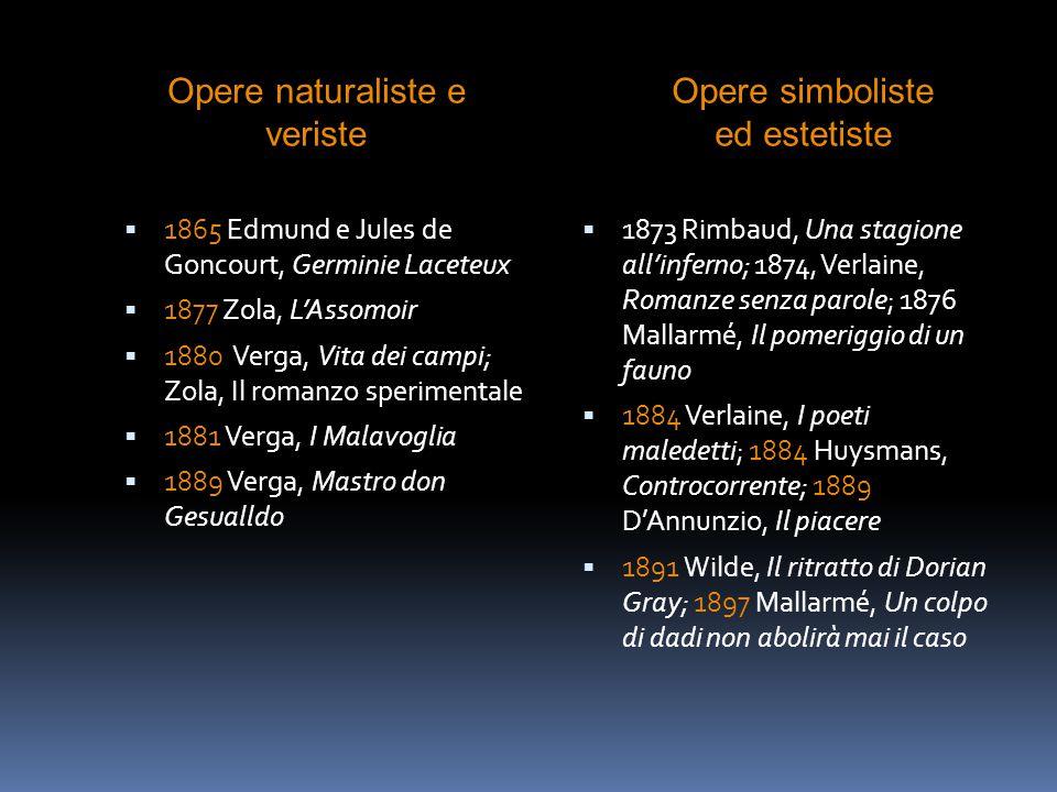  1865 Edmund e Jules de Goncourt, Germinie Laceteux  1877 Zola, L'Assomoir  1880 Verga, Vita dei campi; Zola, Il romanzo sperimentale  1881 Verga,