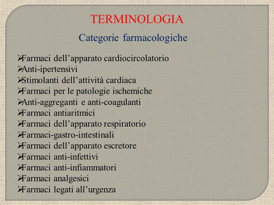 TERMINOLOGIA Categorie farmacologiche FF armaci dell'apparato cardiocircolatorio AA nti-ipertensivi SS timolanti dell'attività cardiaca FF arm