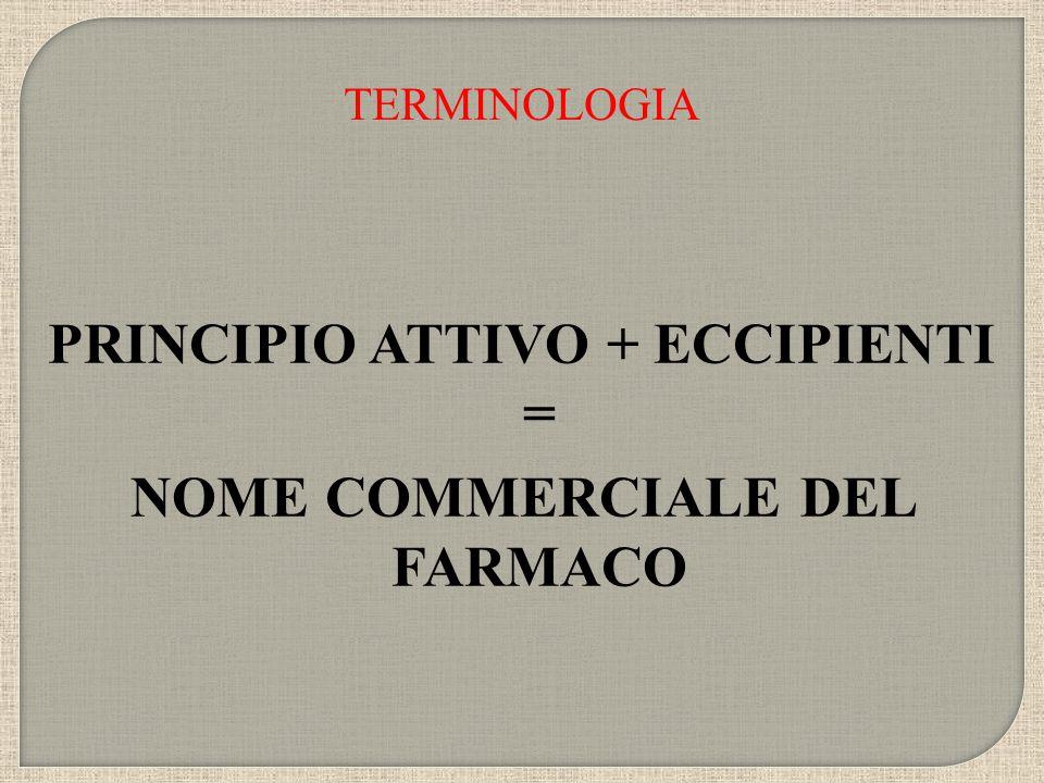 PRINCIPIO ATTIVO + ECCIPIENTI = NOME COMMERCIALE DEL FARMACO TERMINOLOGIA