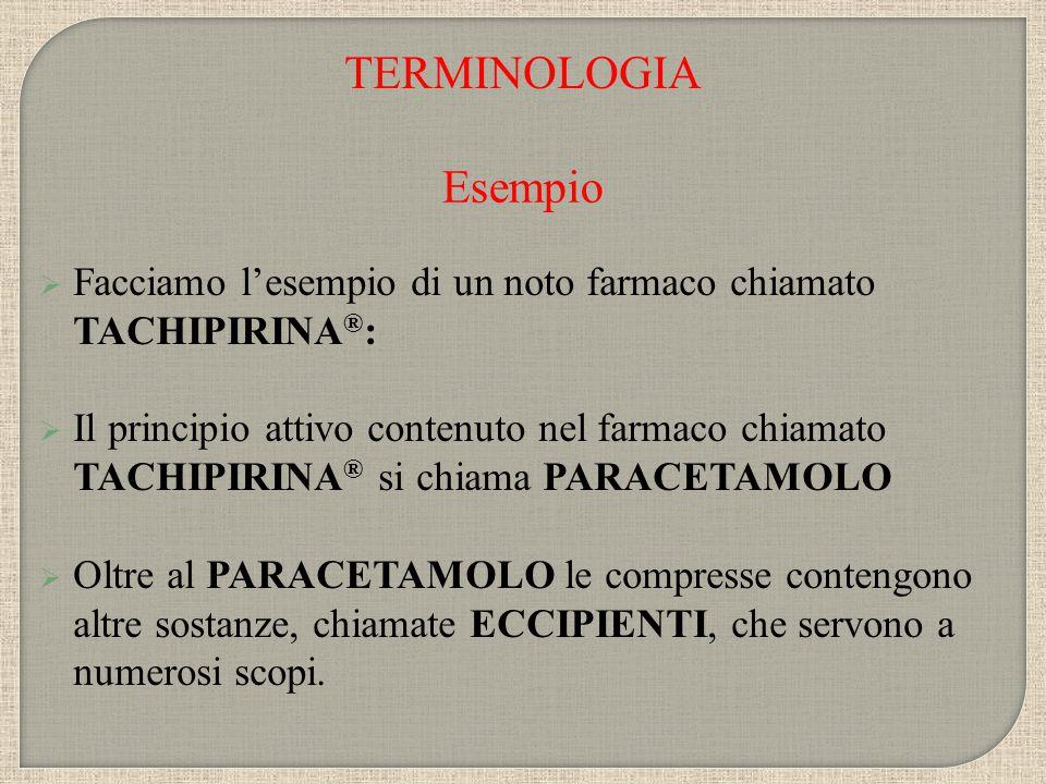  Facciamo l'esempio di un noto farmaco chiamato TACHIPIRINA ® :  Il principio attivo contenuto nel farmaco chiamato TACHIPIRINA ® si chiama PARACETA