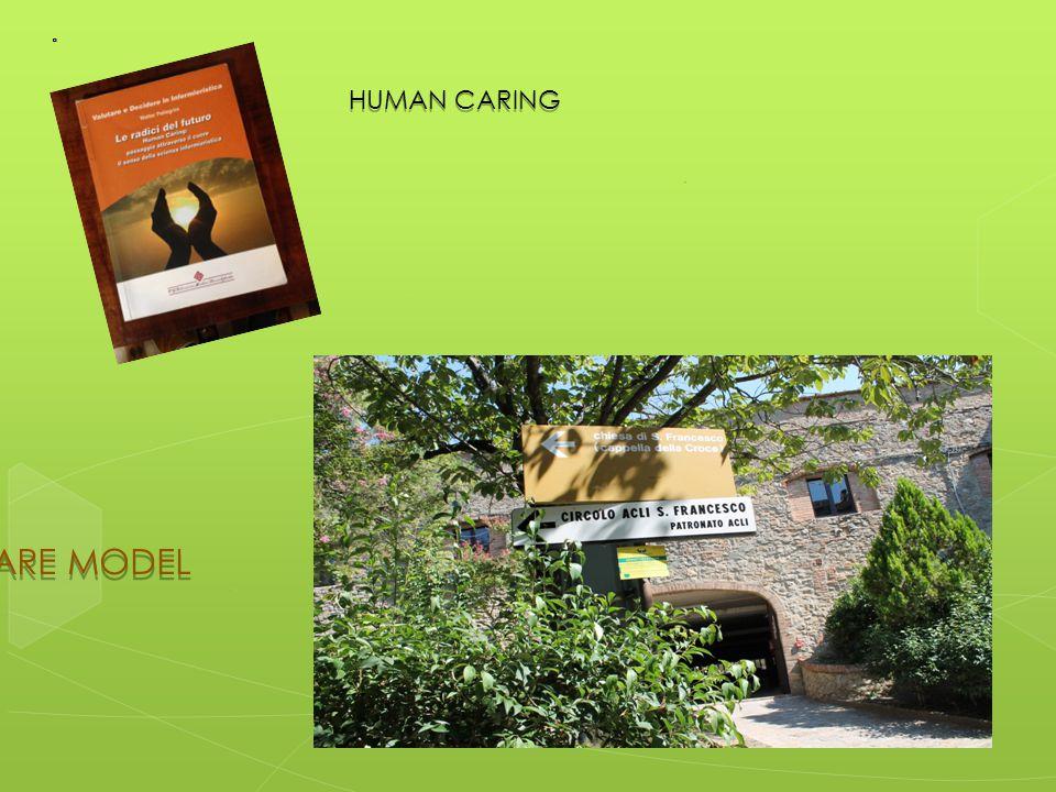 HUMAN CARING CRONIC CARE MODEL