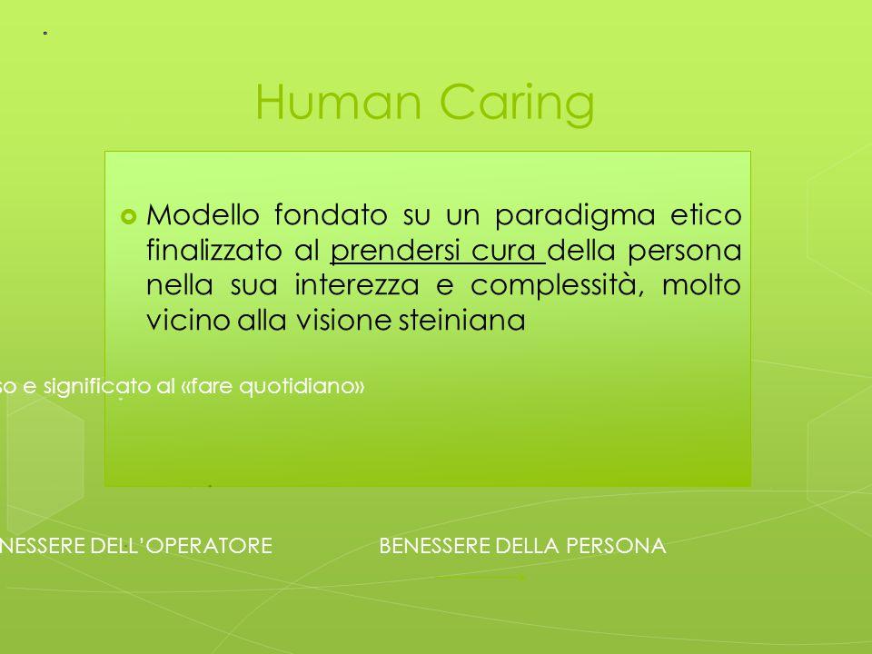 Human Caring  Modello fondato su un paradigma etico finalizzato al prendersi cura della persona nella sua interezza e complessità, molto vicino alla