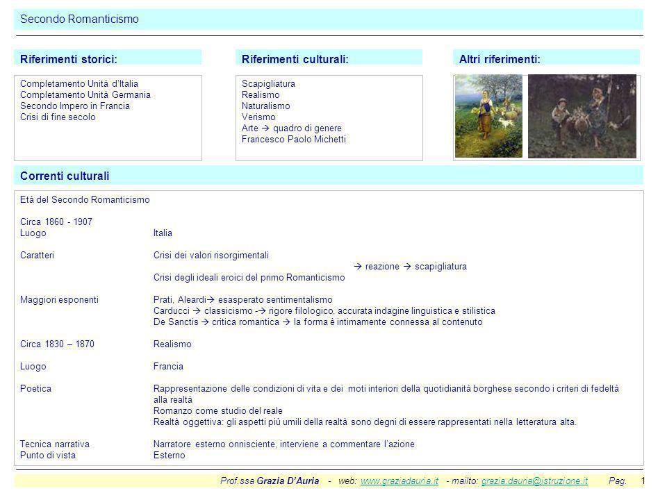 Prof.ssa Grazia D'Auria - web: www.graziadauria.it - mailto: grazia.dauria@istruzione.it Pag. 1www.graziadauria.itgrazia.dauria@istruzione.it Secondo