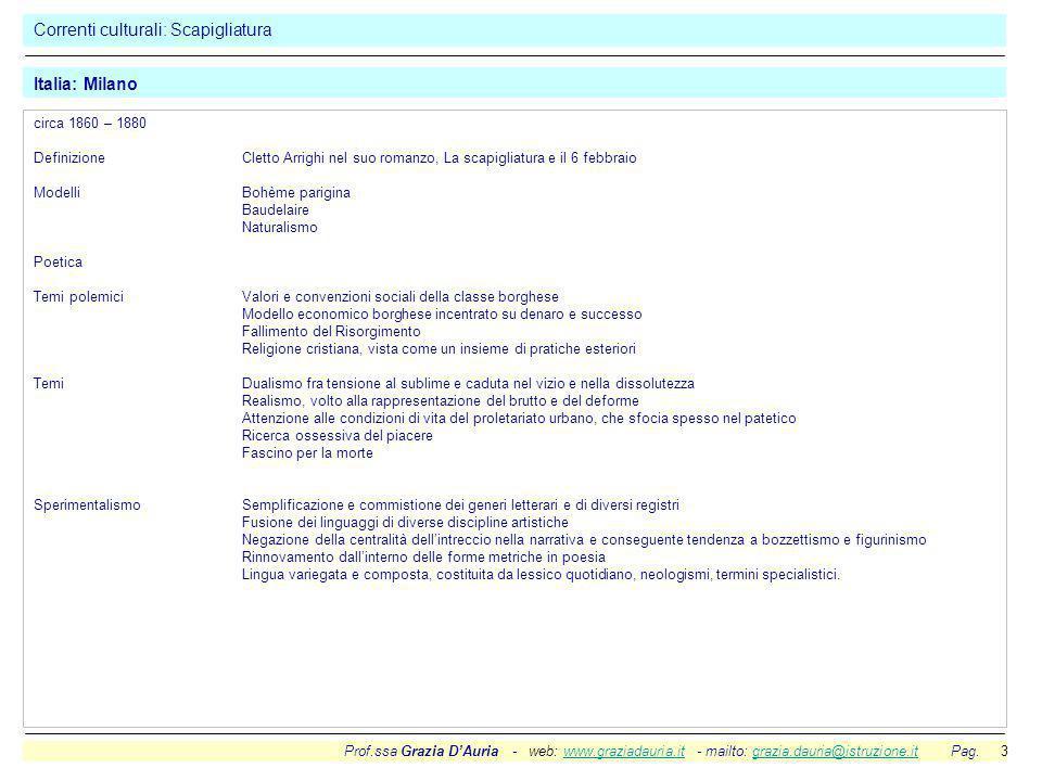 Prof.ssa Grazia D'Auria - web: www.graziadauria.it - mailto: grazia.dauria@istruzione.it Pag. 3www.graziadauria.itgrazia.dauria@istruzione.it Correnti