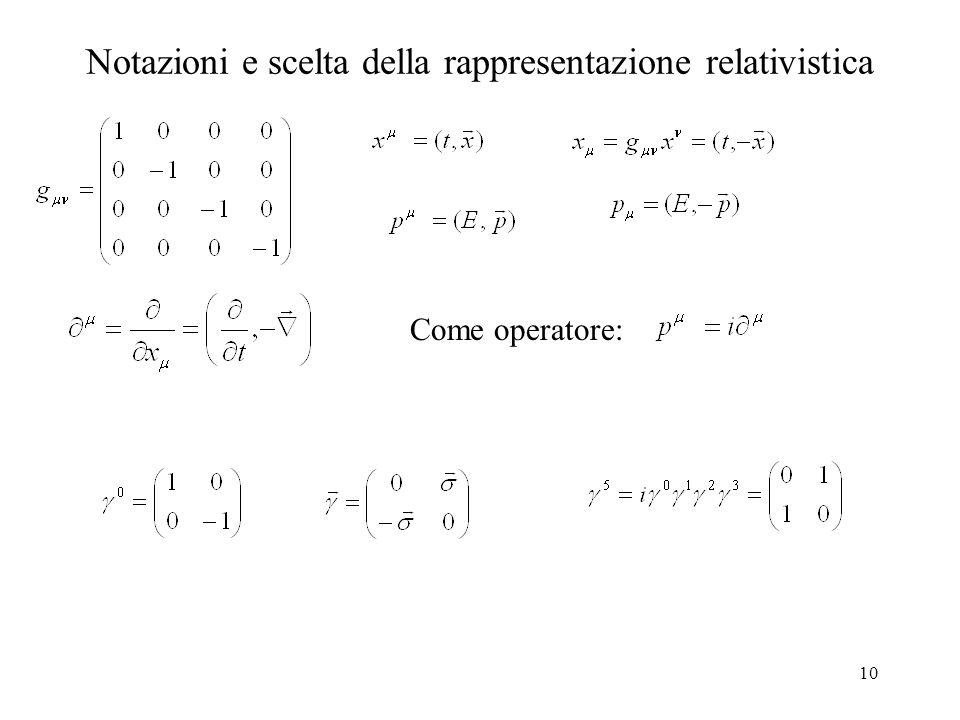 10 Notazioni e scelta della rappresentazione relativistica Come operatore: