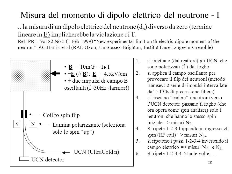 20 Misura del momento di dipolo elettrico del neutrone - I.. la misura di un dipolo elettrico del neutrone (d n ) diverso da zero (termine lineare in