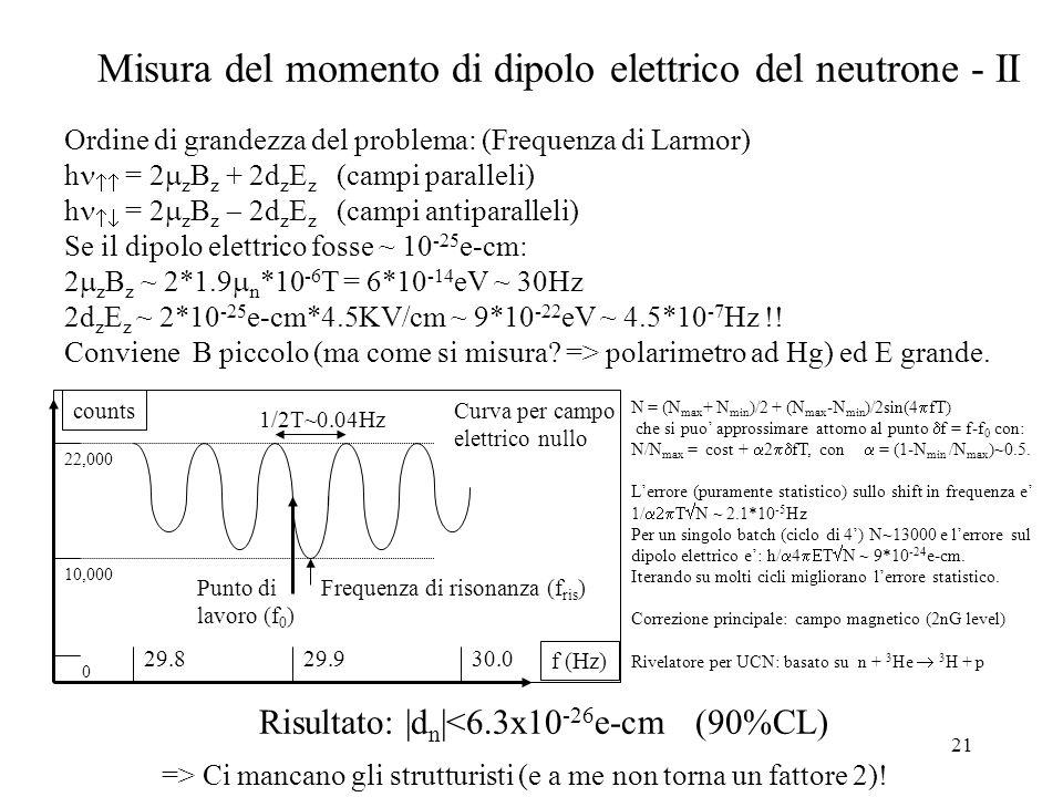 21 Misura del momento di dipolo elettrico del neutrone - II Risultato: |d n |<6.3x10 -26 e-cm (90%CL) => Ci mancano gli strutturisti (e a me non torna