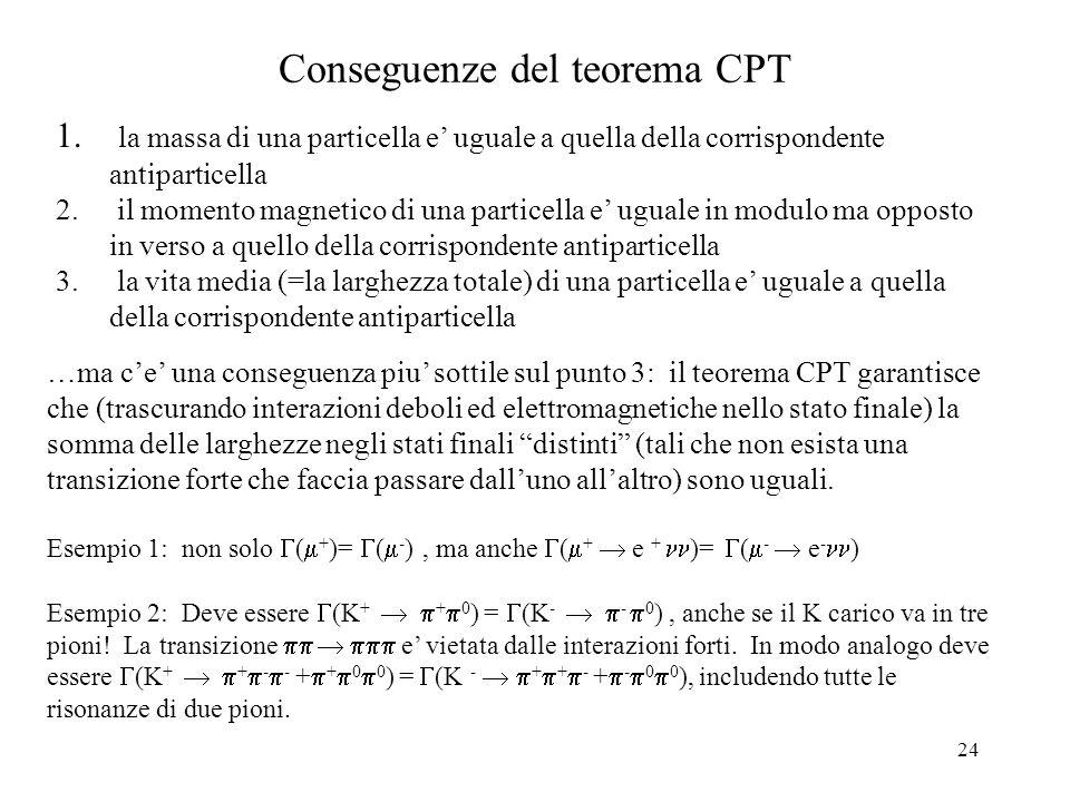 24 Conseguenze del teorema CPT 1. la massa di una particella e' uguale a quella della corrispondente antiparticella 2. il momento magnetico di una par