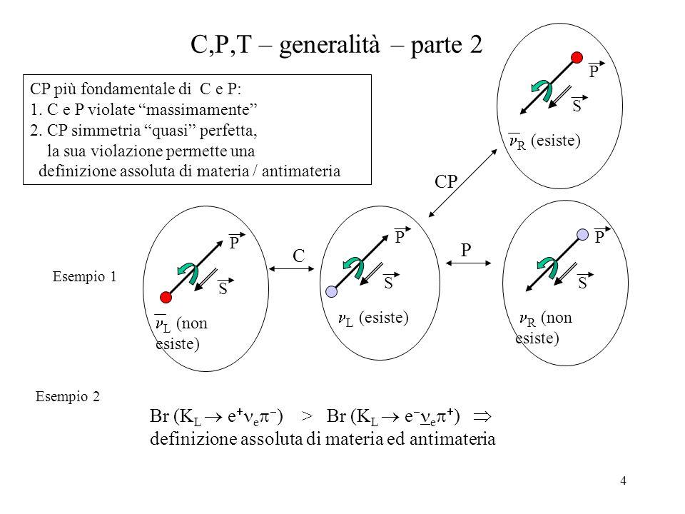 """4 C,P,T – generalità – parte 2 CP più fondamentale di C e P: 1. C e P violate """"massimamente"""" 2. CP simmetria """"quasi"""" perfetta, la sua violazione perme"""