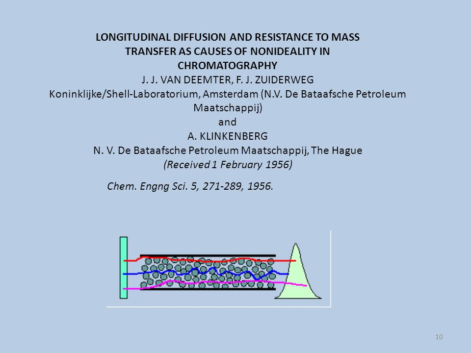10 LONGITUDINAL DIFFUSION AND RESISTANCE TO MASS TRANSFER AS CAUSES OF NONIDEALITY IN CHROMATOGRAPHY J. J. VAN DEEMTER, F. J. ZUIDERWEG Koninklijke/Sh
